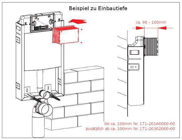 Bekannt JOMO Umrüstsatz WEK 6-9 Liter für Betätigungsplatte Start-/Stopp OD01