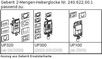 geberit heberglocke 2 mengen f r up sp lkasten ab bj 2001. Black Bedroom Furniture Sets. Home Design Ideas